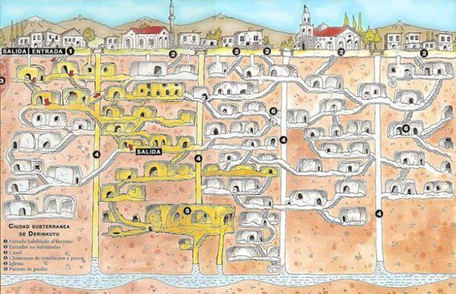 Подземный город Деринкую, Турция