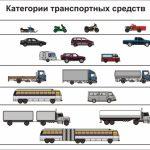 Категория Б – какие машины можно водить в России?